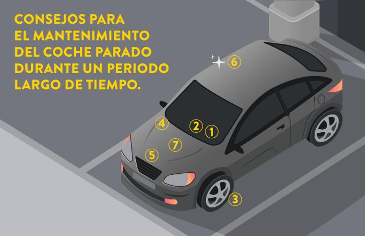 consejos rodi mantenimiento coche parado